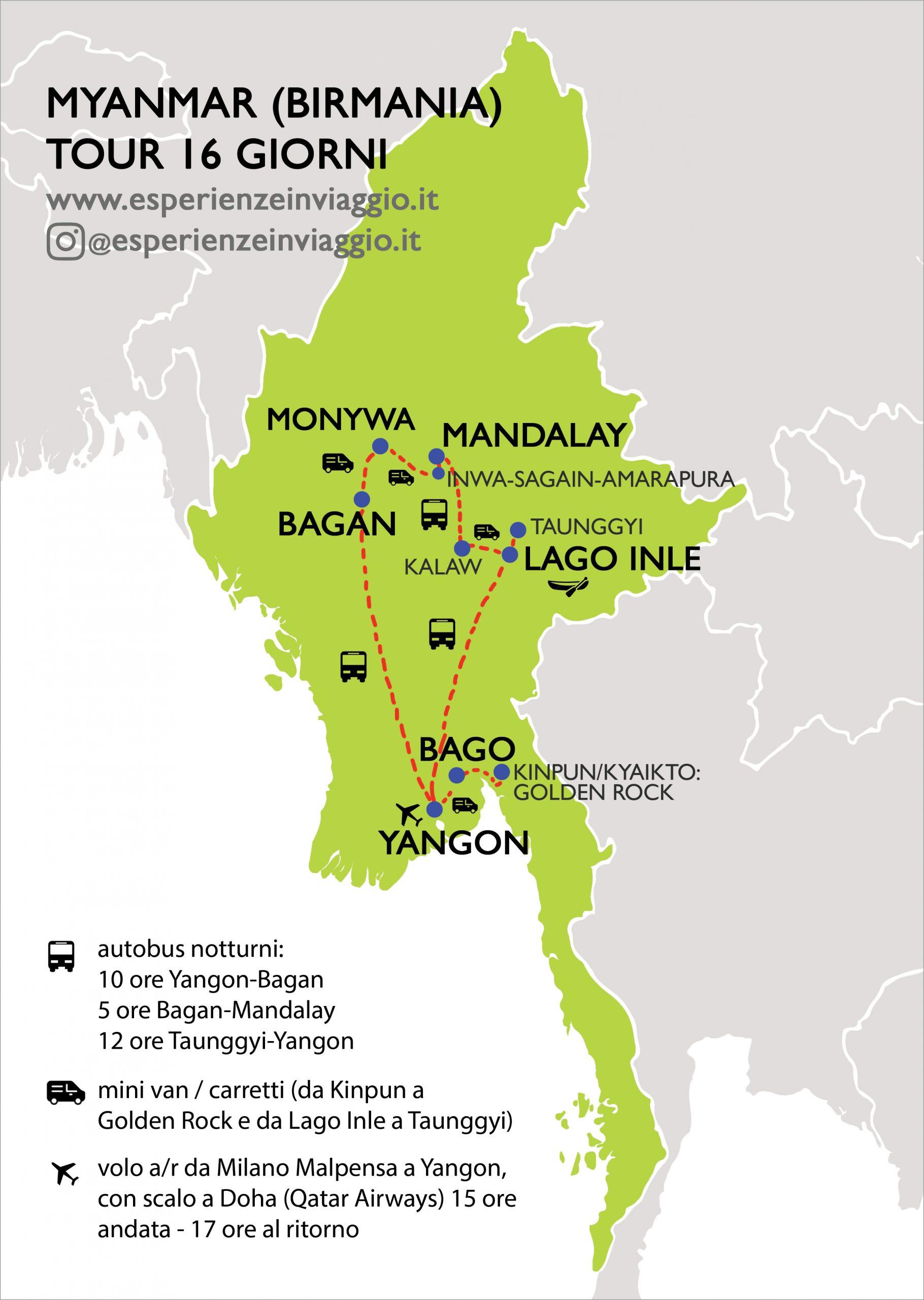 Itinerario Myanmar (Birmania)